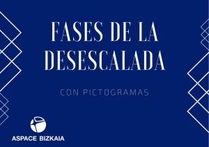 Copia de FASES DE LA DESESCALADA